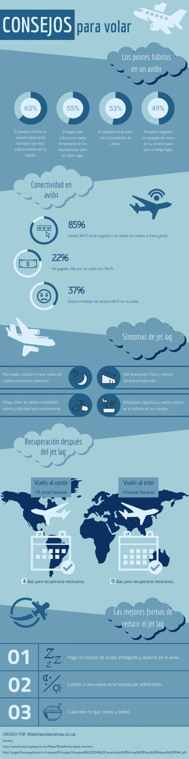 Consejos para volar infografia