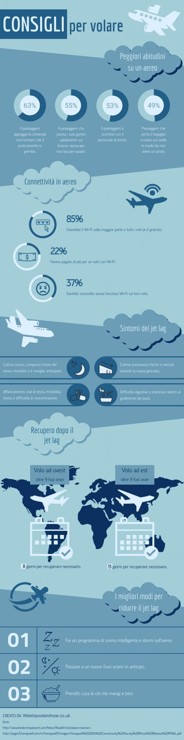 Consigli per volare infografica
